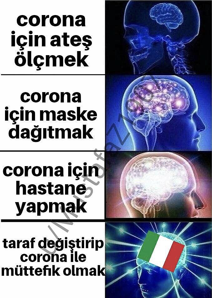 İtalyan defansı