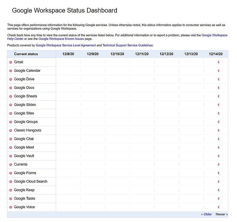 Tüm google servisleri dünya genelinde kesilmiş durumda